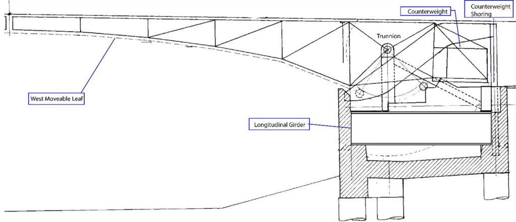 Rehabbed Adams Street Bascule Bridge Milhouse